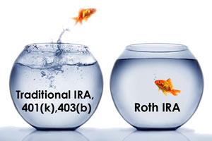 Roth-IRA-Conversion-2